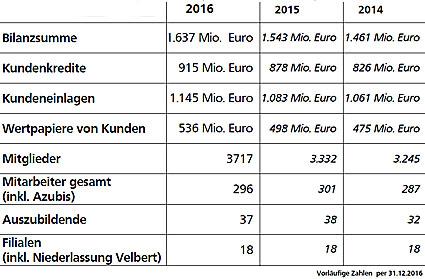 Muslimische Geschwindigkeit von bir-2014